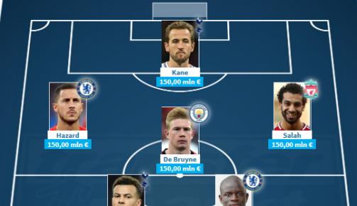 La nuova formazione più preziosa della Premier League