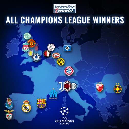 uefa champions league all winners transfermarkt uefa champions league all winners