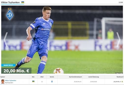 Kiew und Donezk dominieren: Wertvollste Spieler der Premier Liga