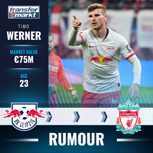 Timo Werner to Liverpool?