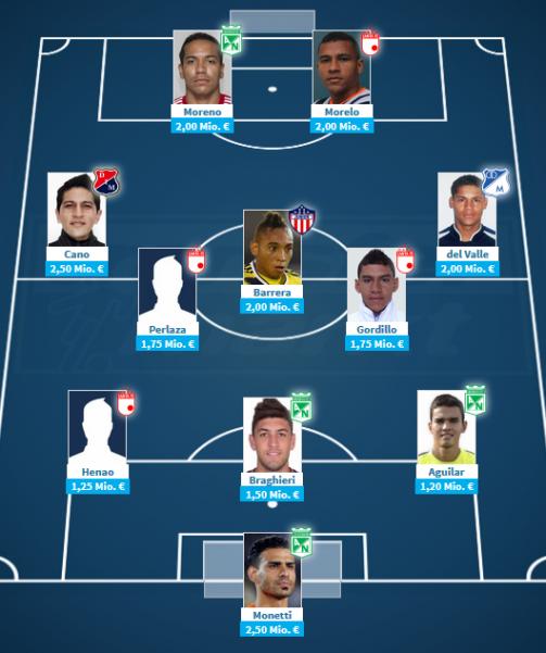 20,45 Mio. Euro: Die wertvollste Elf der Liga Águila