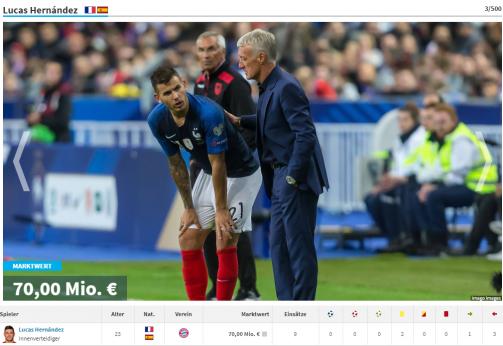 Beide Hernández-Brüder in Top 25: Die wertvollsten Abwehrspieler Frankreichs