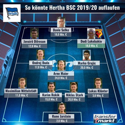 So könnte Hertha 2019/20 auflaufen