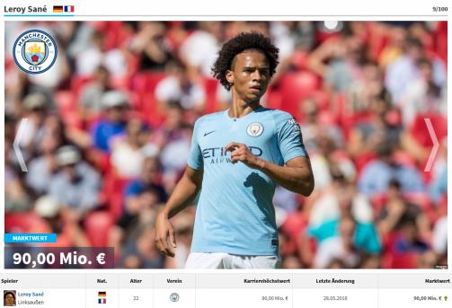 Wertvollste Premier League-Profis in der Galerie: Sané auf Platz 9
