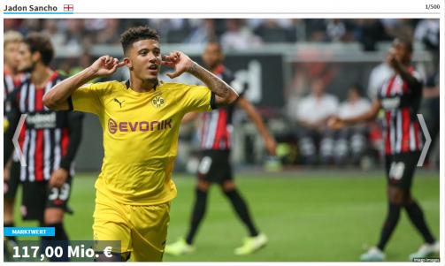 Sancho vor Havertz: Die wertvollsten U20-Spieler weltweit