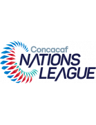 CONCACAF Nations League Qualifikation