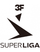Alka Superligaen