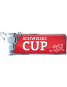 Swiss Cup qualifiers