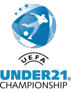 UEFA European Under-21 Championship Qualifying
