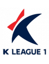K League 1 Abstiegsrunde