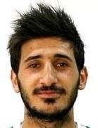 Abdullah Coban