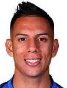 Alex Castro