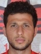 Halil Ibrahim Mizrap