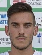 Luca Balloni