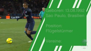 Lucas Moura: PSGs zuverlässigster Stammspieler