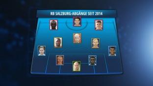 RB Salzburg scheitert zum 10. Mal in der CL-Quali