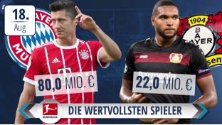Bundesliga-Start & Leipzigs kurze Liste der Transfererlöse