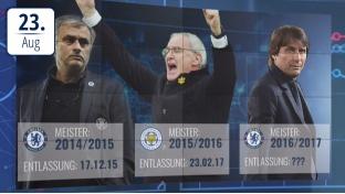 Tuchel Thema bei Chelsea? – Vertragslose Profis im Fokus