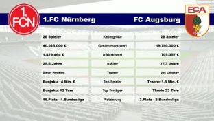 Vorschau Relegationsspiele