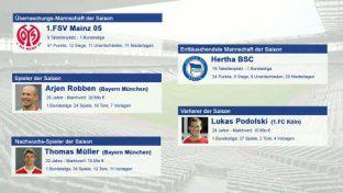 Bundesliga Saisonrückblick 09/10