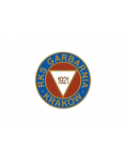 Garbarnia Krakau