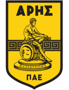 Aris Thessaloniki U19