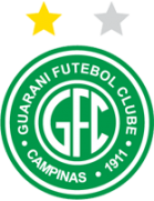 Guarani Futebol Clube (SP) U19