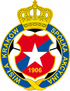 Wisla Krakow U19