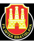 Inter Bratislava U19