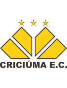 Criciúma Esporte Clube U19