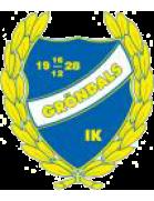 Gröndals IK