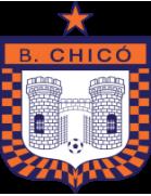 Boyacá Chicó FC B