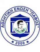 AE Pafos U21