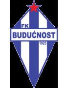 Buducnost Podgorica U19