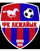 Akzhayik Uralsk