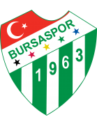 Bursaspor Jugend