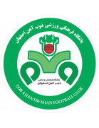 Zob Ahan Esfahan Reserves