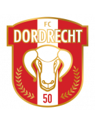 FC Dordrecht  Jeugd