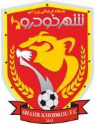 Padideh Khorasan FC U19