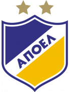 APOEL Nikosia Youth
