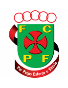 FC Paços de Ferreira Youth