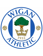 Wigan Athletic Jeugd