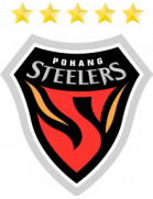 FC Pohang Steelers U15