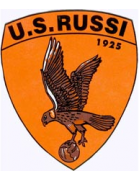 US Russi