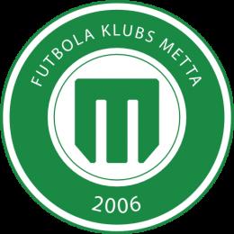 FK Metta/LU
