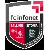 FC Infonet II