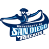 San Diego Toreros (University of San Diego)