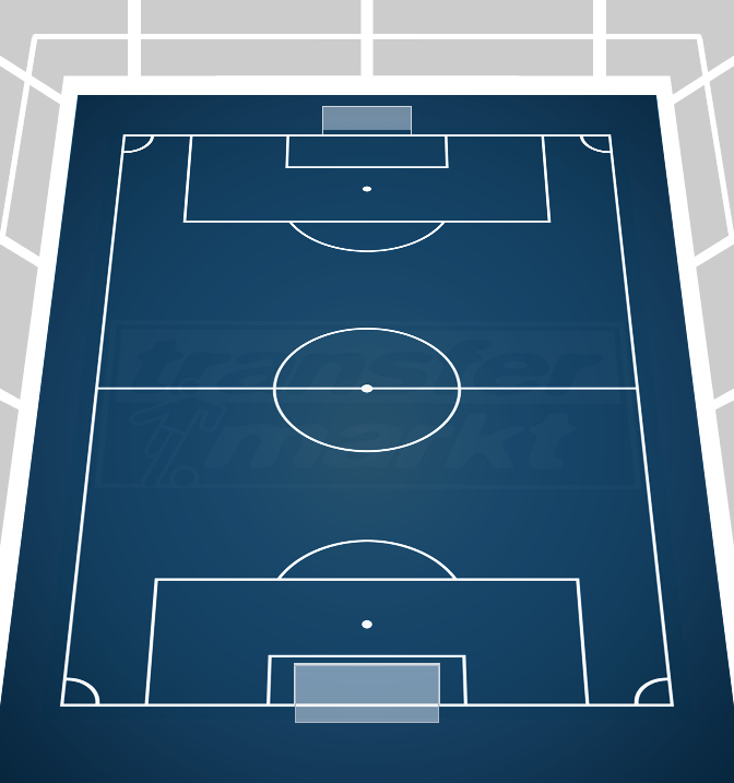 25 Spieltag Sc Freiburg Hertha Bsc Sc Freiburg Forum Seite