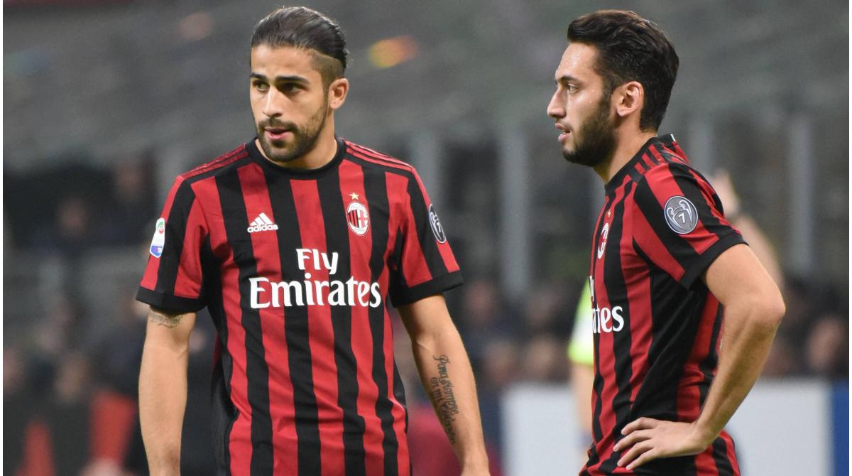 Ufficiale: Ricardo Rodríguez saluta il Milan e passa al Torino ...