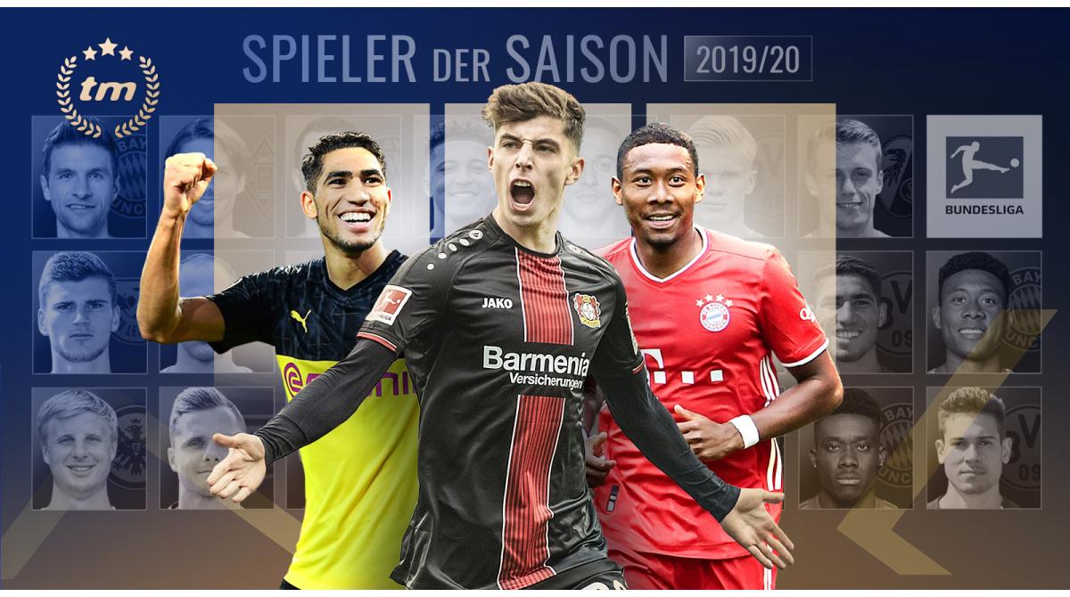 Transfermarkt Der Bundesliga